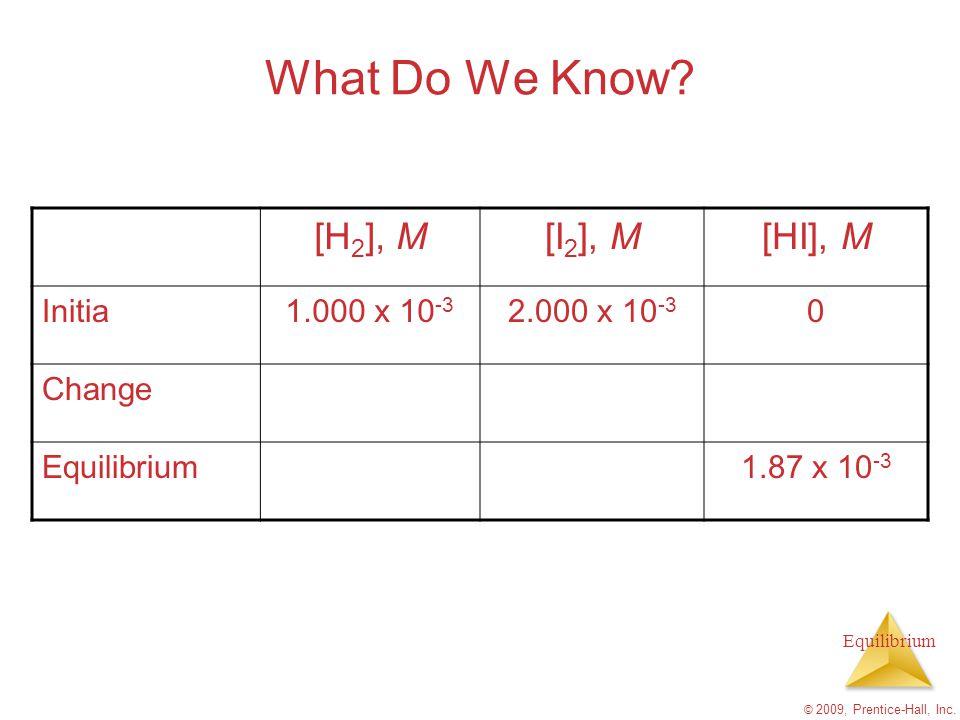 What Do We Know [H2], M [I2], M [HI], M Initia 1.000 x 10-3